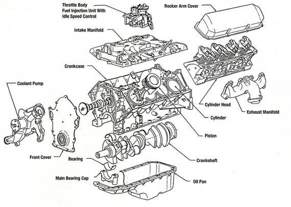 Flathead V8 Engine Exploded Diagram, Flathead, Get Free ...