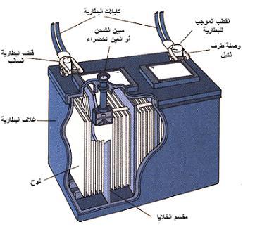 Image result for بطارية السيارة