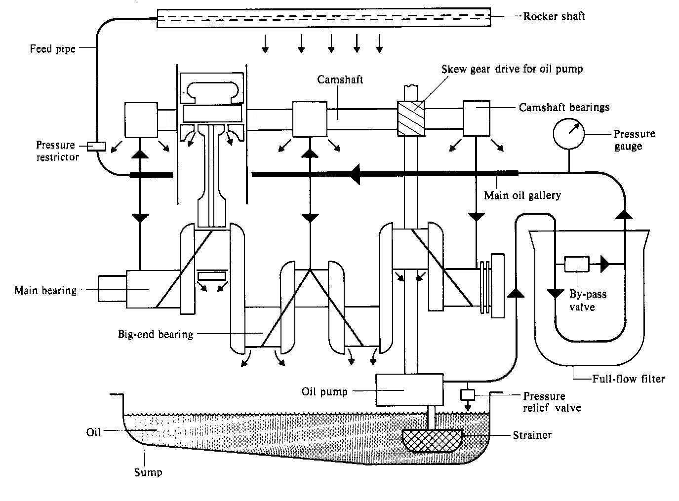 Cv Joint Boot Replacement Cost likewise The Beginners Guide To Truck Suspension besides Car Engine Diagram Labeled The Actual Wiring further 1997 Acura Rl Fuel Pump Relay Location also Shock Diagram Undercarriage. on jeep cherokee undercarriage diagram