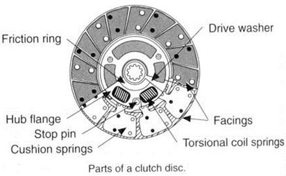 Class diagram  Wikipedia