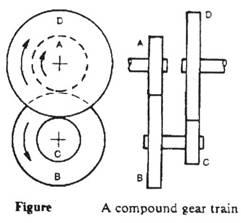 mechanical-power: صندوق التروس...هام gear set diagram compound gear train diagram #13