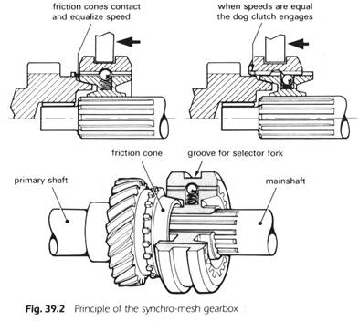 Hydraulic Schematic Drawing as well M1090 also Nereis Part 4 The Anchor Winch together with V Twin Engine Diagram likewise Dixon Mower Wiring Diagram. on manual winch drawing