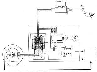Hydraulic Brake Proportioning Valve Location