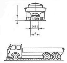 Dual Axle Car Trailer