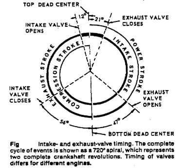 Polar 4 Stroke Engine Diagram on infinity wiring diagram